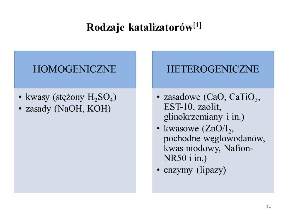Rodzaje katalizatorów[1]